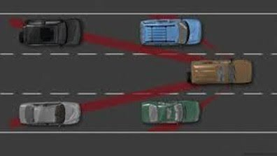 These are your BLIND SPOTS!